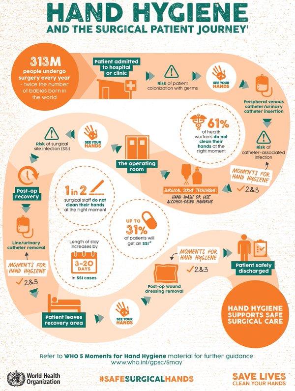 Pentingnya Cuci Tangan yang Bisa Cegah Infeksi dan Kontaminasi Silang di Rumah Sakit